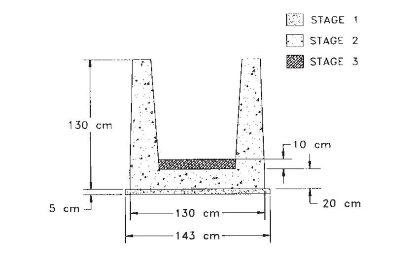 Maxcrete Sludge Solidification